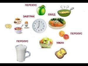 дробное питание для быстрого похудения