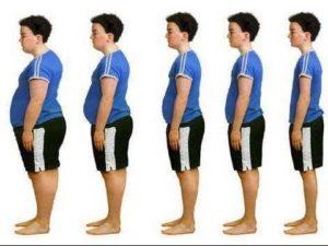 результаты похудения на правильном питании
